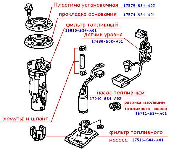 Схема основных узлов и