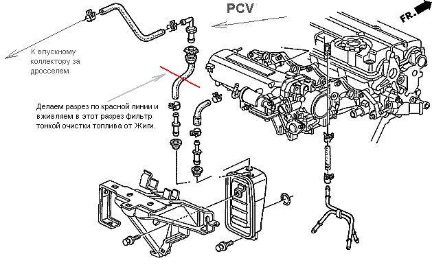 Схема вентиляции картерных газов опель вектра а7